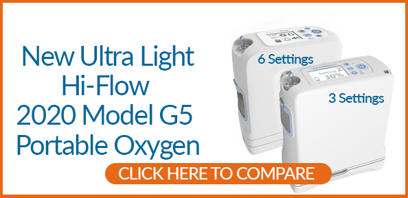 Inogen One G5 User manual Portable Oxygen